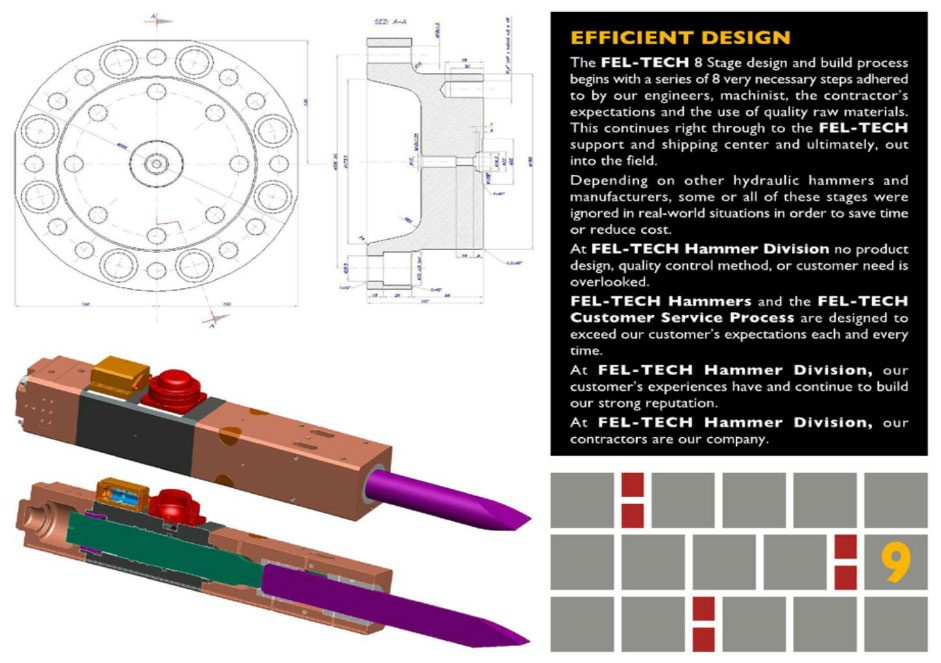 E-Brochure Page - Efficient Design