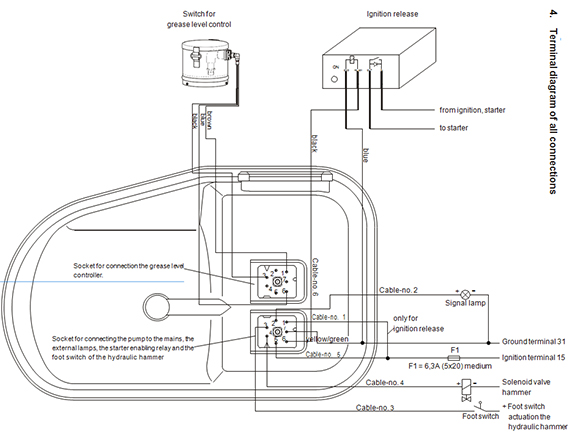 Grease Control Diagram